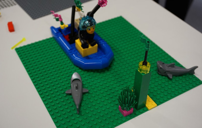 how to use lego serious play