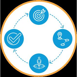 change framework