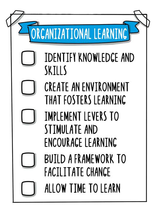 organizational learning checklist
