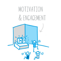 agile in hr_motivation and engagement