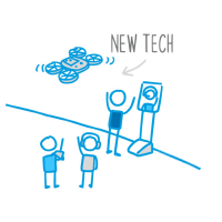 agile in hr_new tech