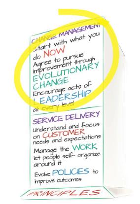 principles of kanban_change management