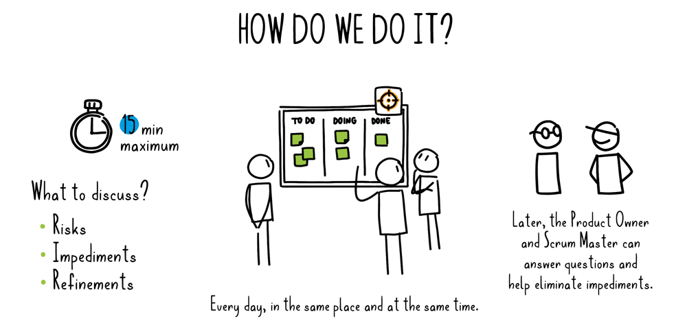 what is the daily scrum