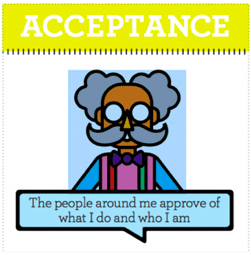 moving motivators_acceptance