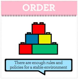 moving motivators_order