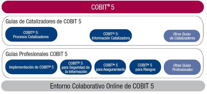 ITIL-vs-cobit-3