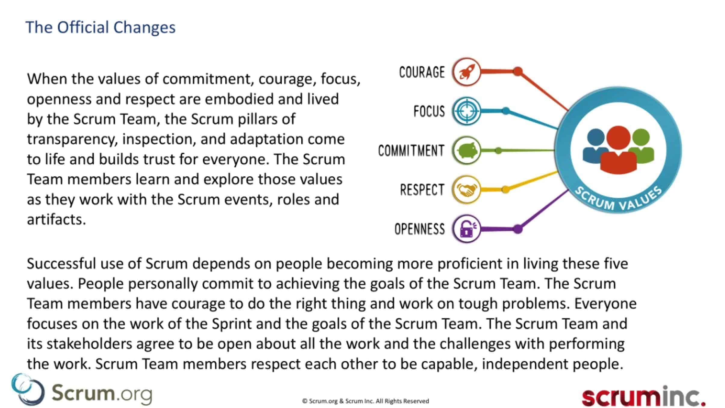 Esquema de los cinco valores de Scrum en la Guía de Scrum