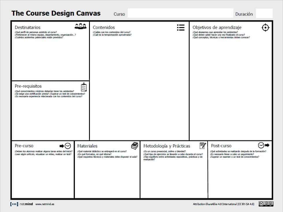 Captura de herramienta canvas para cursos