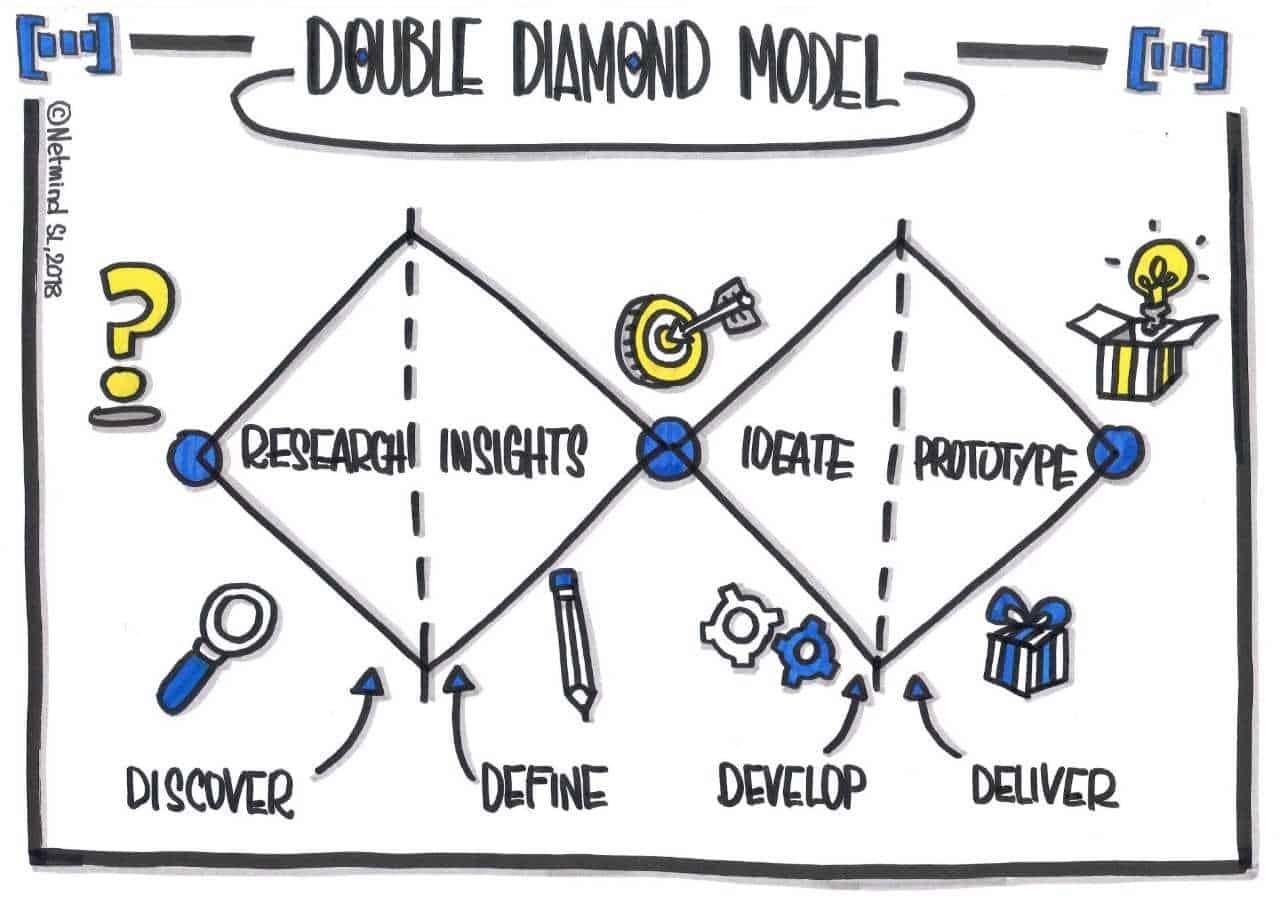 Double Diamond, dibujado por nuestra diseñadora Andy Baraja.