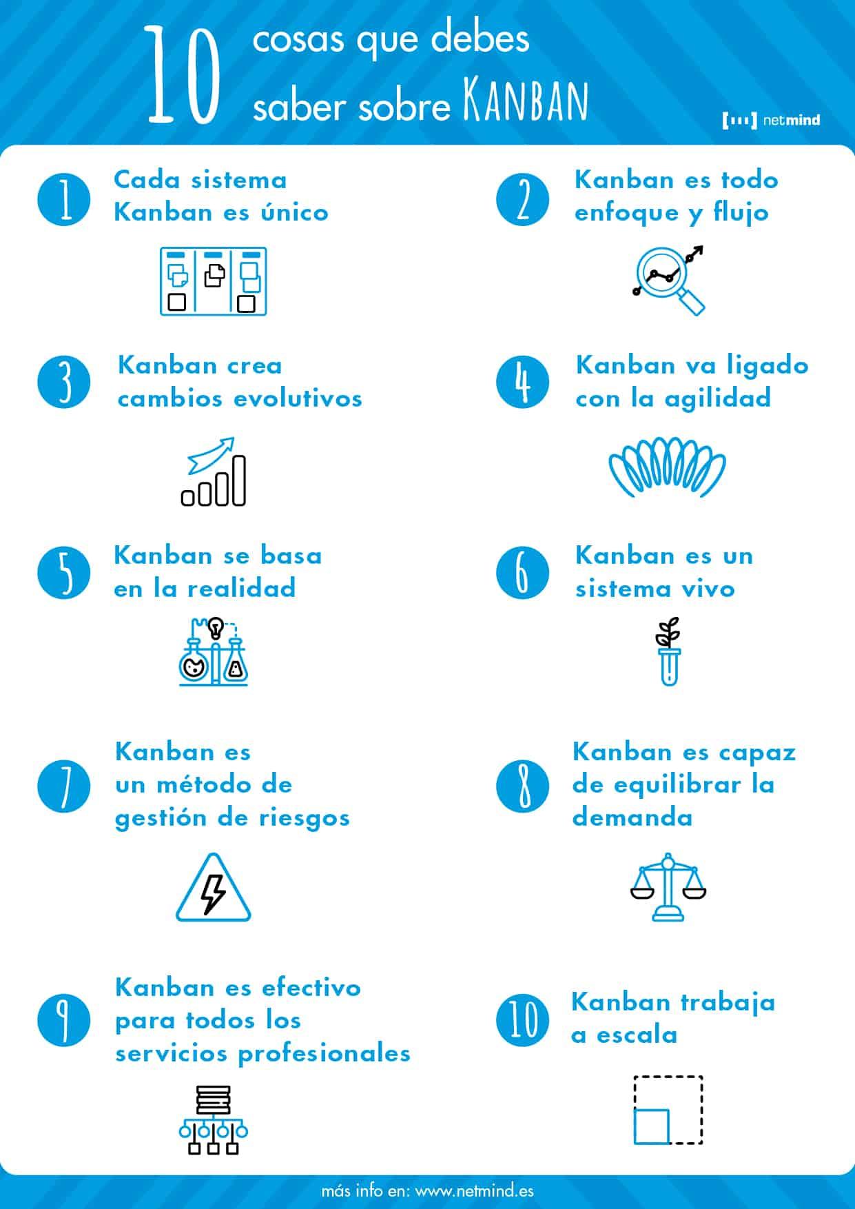 10 Puntos Clave Que Debes Saber Sobre El Metodo Kanban Netmind