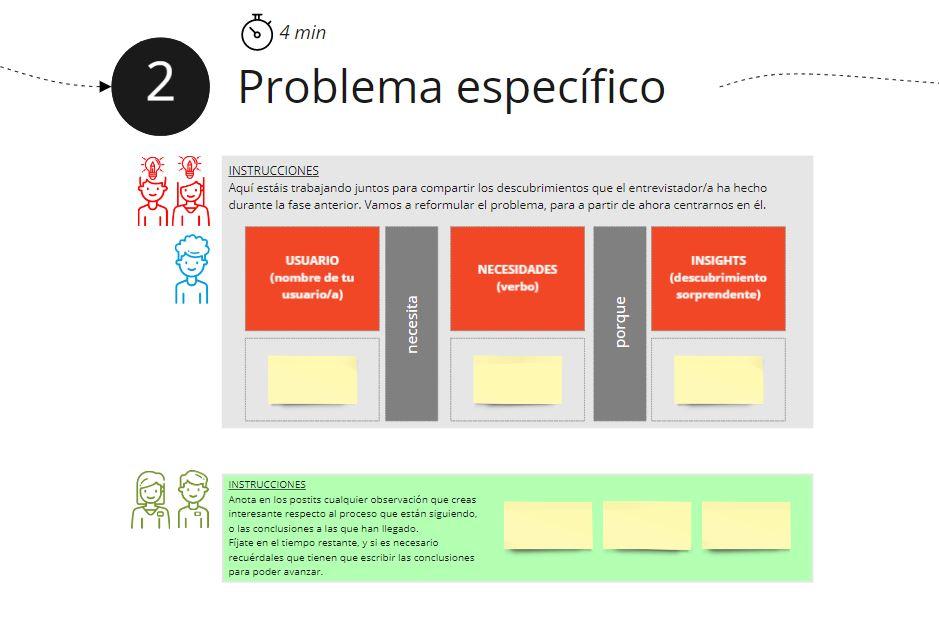 fase 2 design thinking