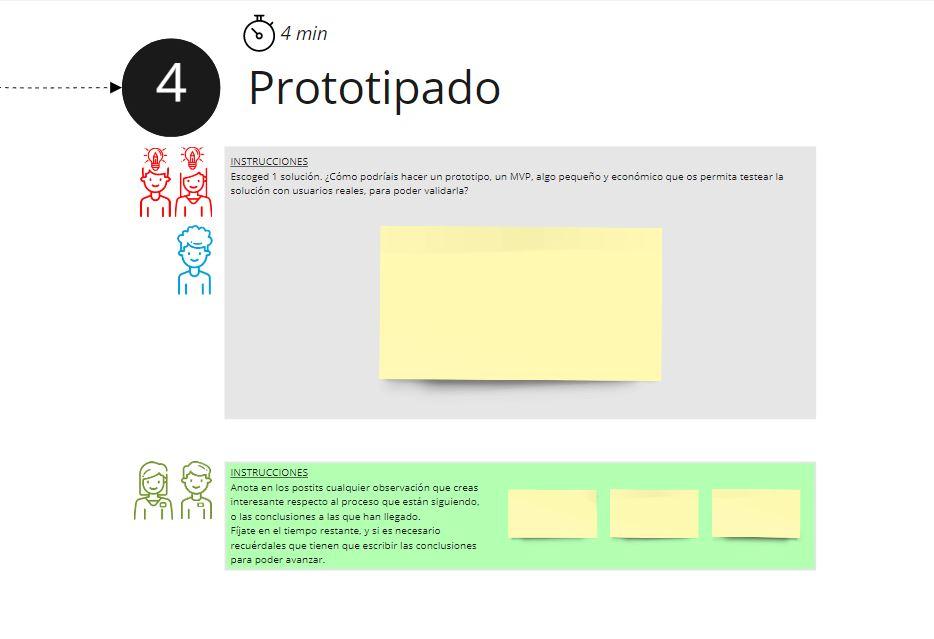 fase 4 design thinking